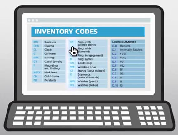 Inventory Record Keeping Videos for Retail & Wholesale Jewelers