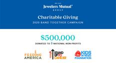 charitable giving campaign